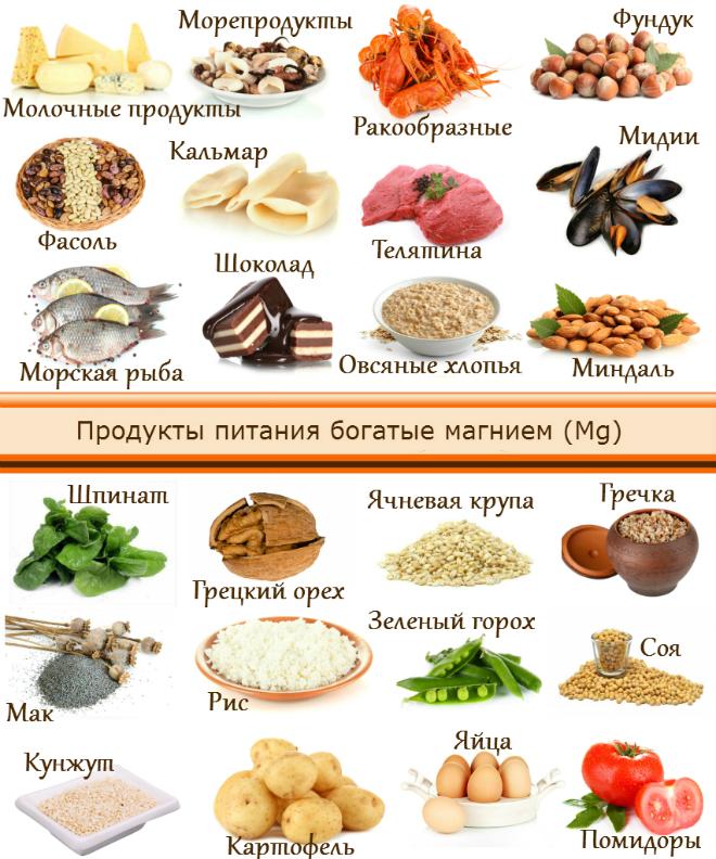 Продукты питание, которые богаты магнием